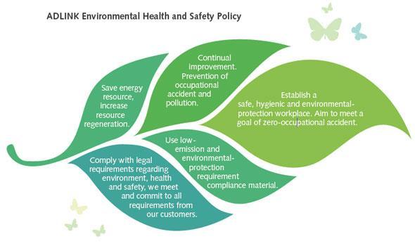 <br />ADLINK Environmental