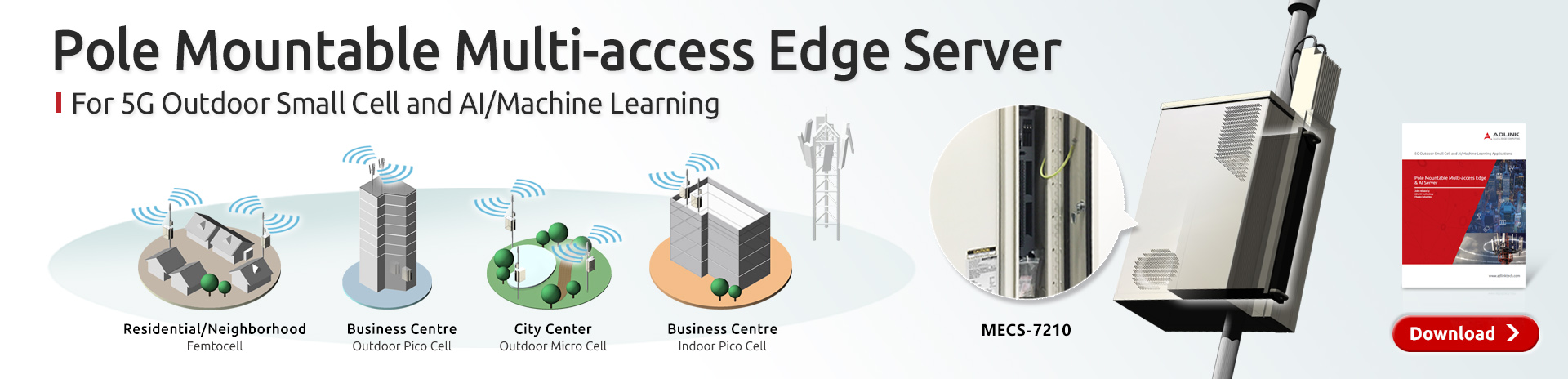 ADLINK Tech | Edge IoT Smart Solutions - ADLINK Technology