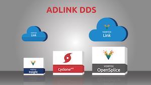 ADLINK DDS Intelligent Data Sharing Platform<br />