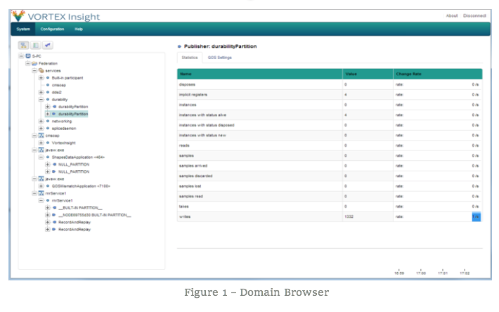 Figure 1 - Domain Browser