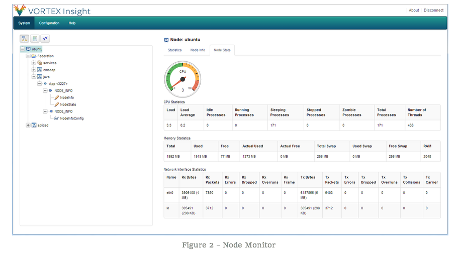 Figure 2 - Node Monitor