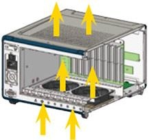Figure 1: Airflow between the two fans is limited<br />