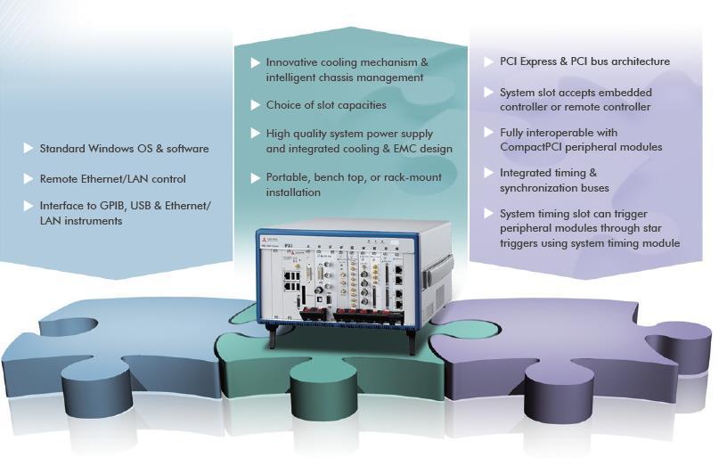 ADLINK PXI/PXIe Platforms<br />