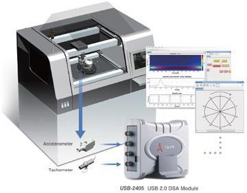 用於動態旋轉平衡分析的可攜式USB DSA - ADLINK Technology 凌華科技